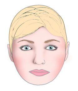 Taglio di capelli forma del viso uomo