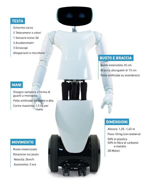 aaarobot03